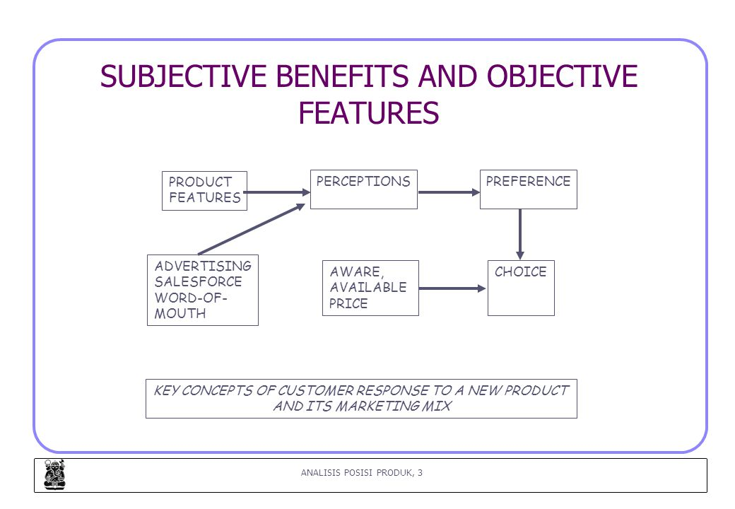 SUBJECTIVE BENEFITS AND OBJECTIVE FEATURES