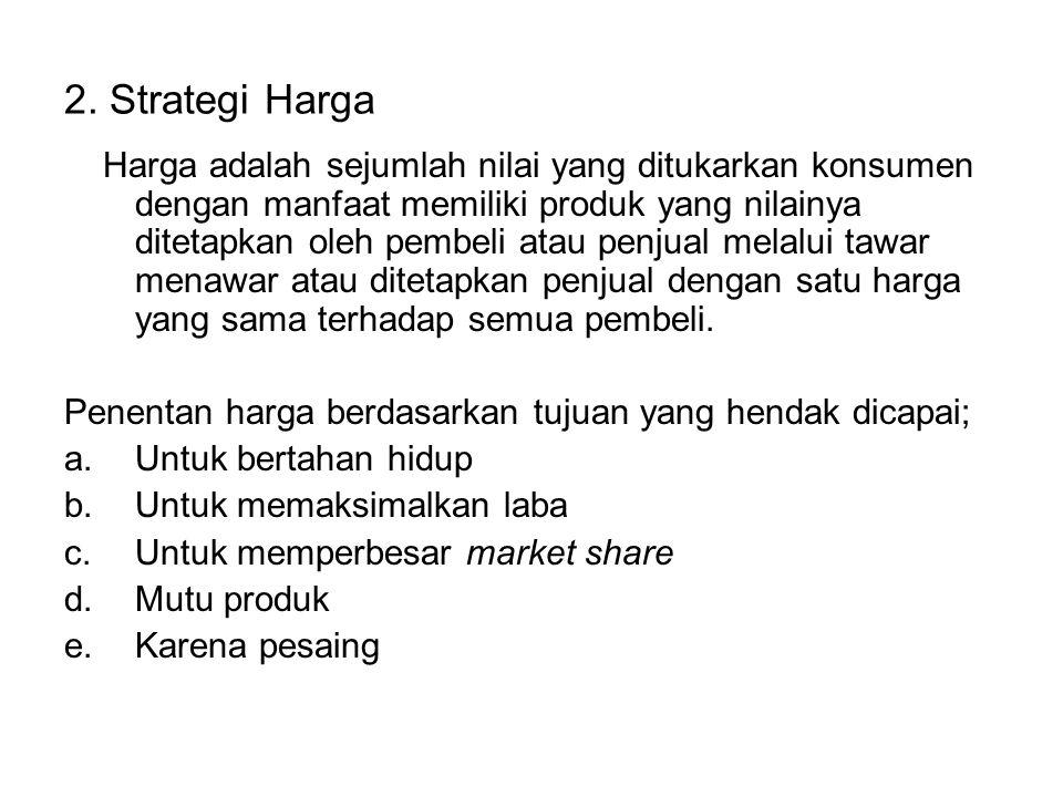 2. Strategi Harga