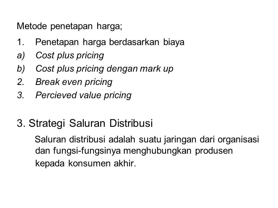 Metode penetapan harga;