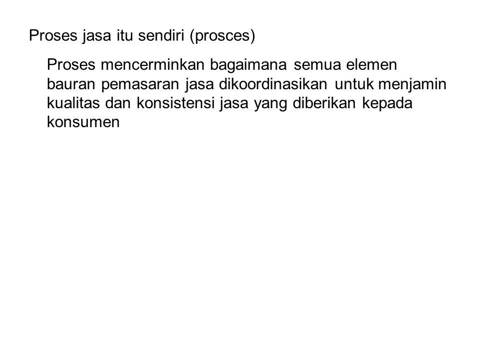 Proses jasa itu sendiri (prosces)