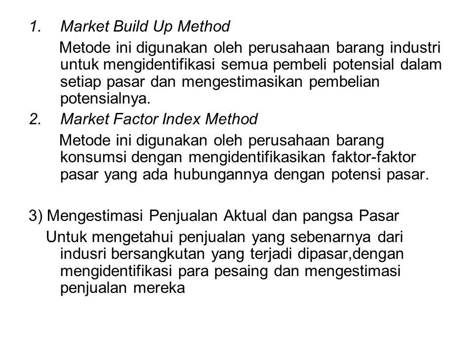 Market Build Up Method