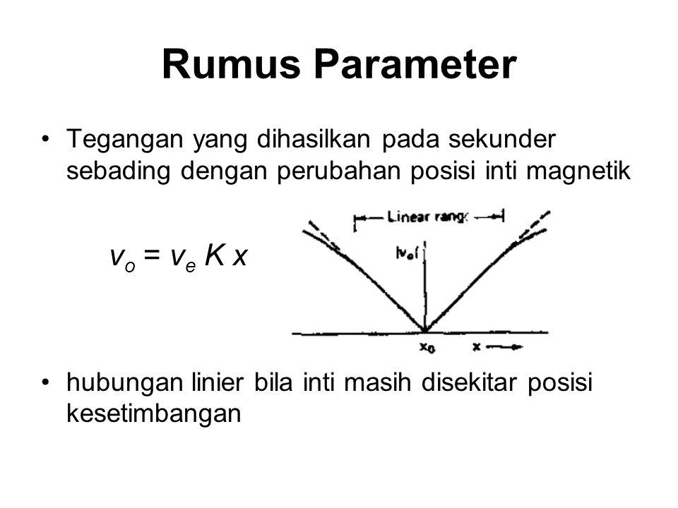 Rumus Parameter vo = ve K x