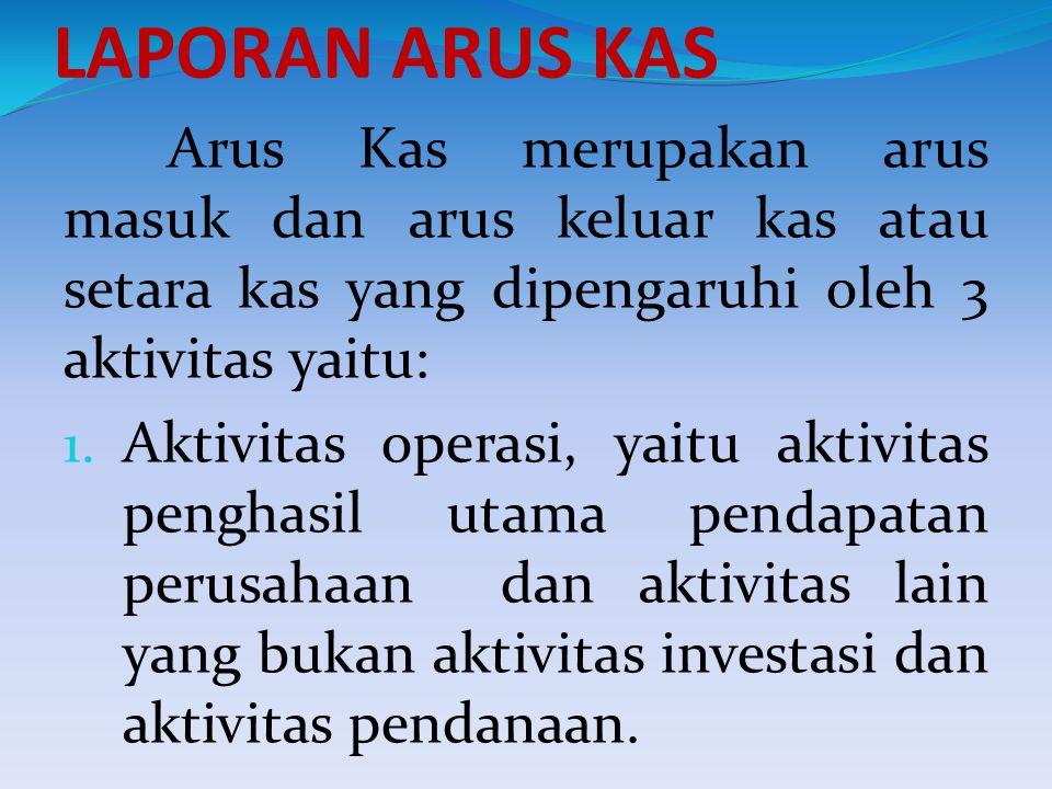 LAPORAN ARUS KAS Arus Kas merupakan arus masuk dan arus keluar kas atau setara kas yang dipengaruhi oleh 3 aktivitas yaitu: