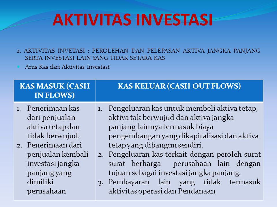 KAS MASUK (CASH IN FLOWS) KAS KELUAR (CASH OUT FLOWS)
