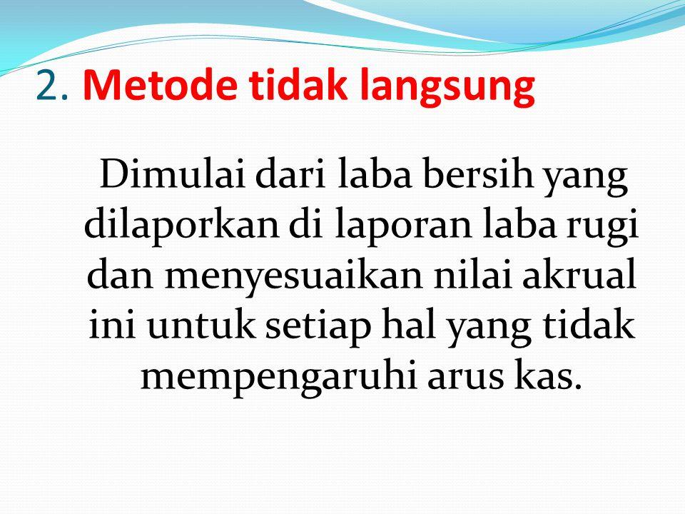 2. Metode tidak langsung