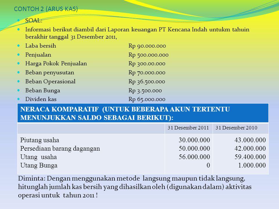 Persediaan barang dagangan Utang usaha Utang Bunga 30.000.000