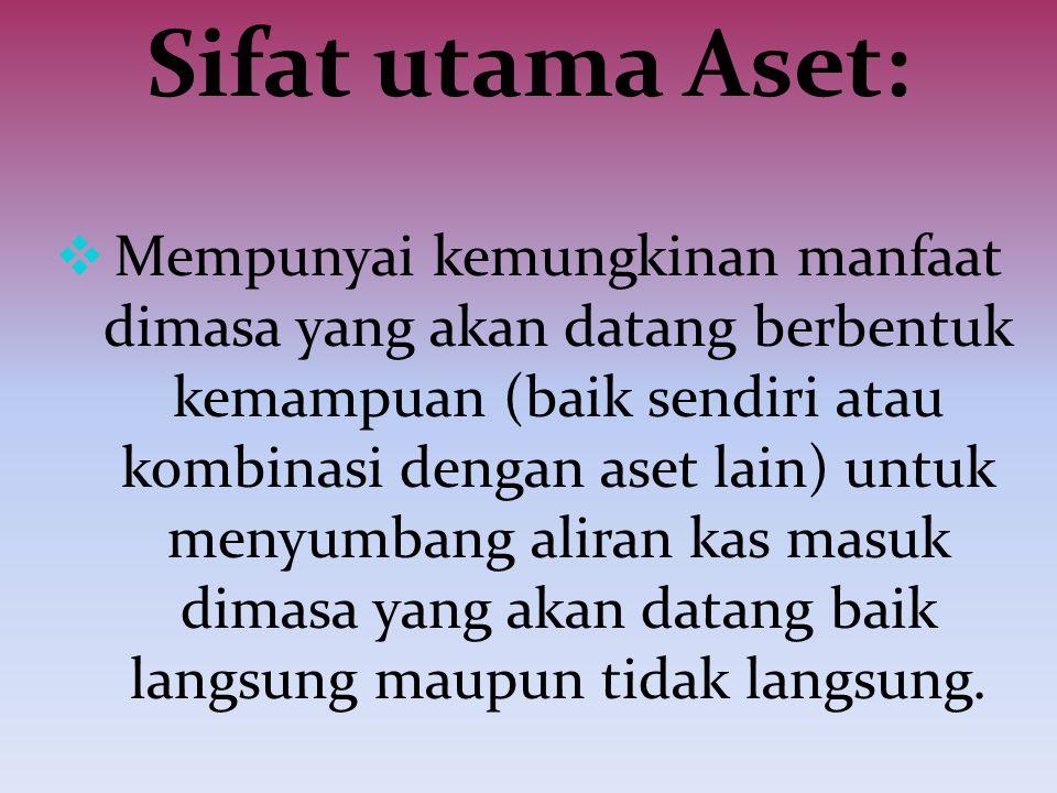 Sifat utama Aset: