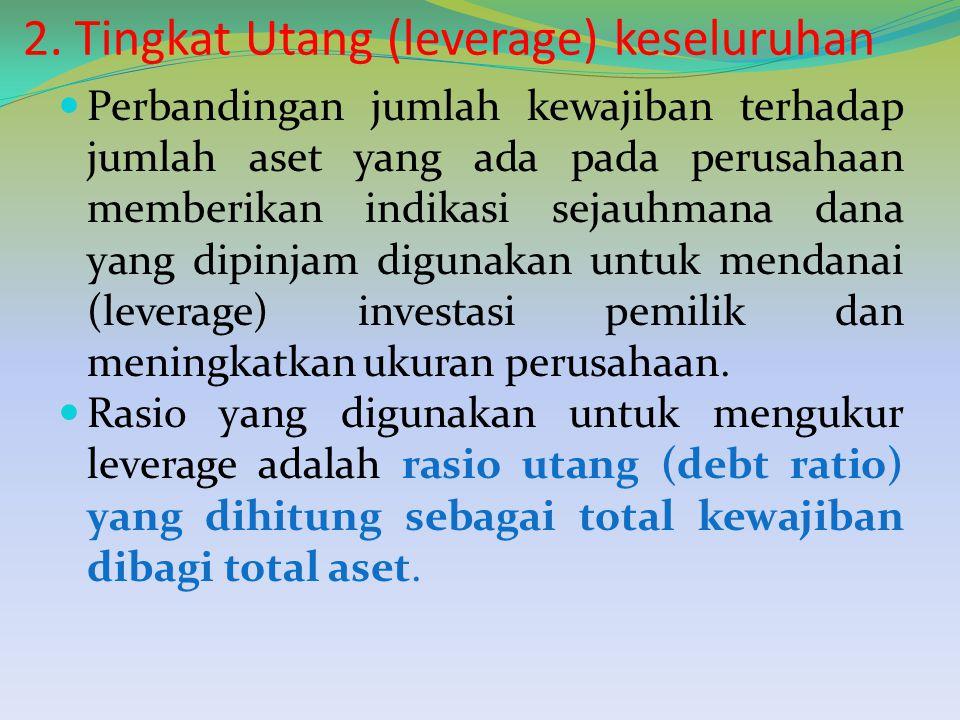 2. Tingkat Utang (leverage) keseluruhan