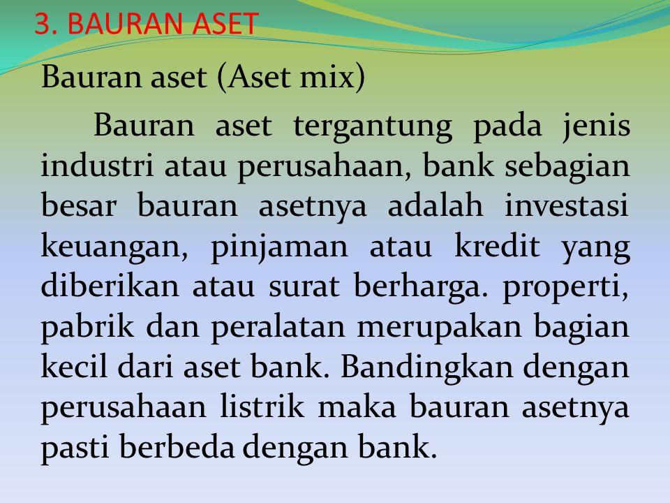 3. BAURAN ASET