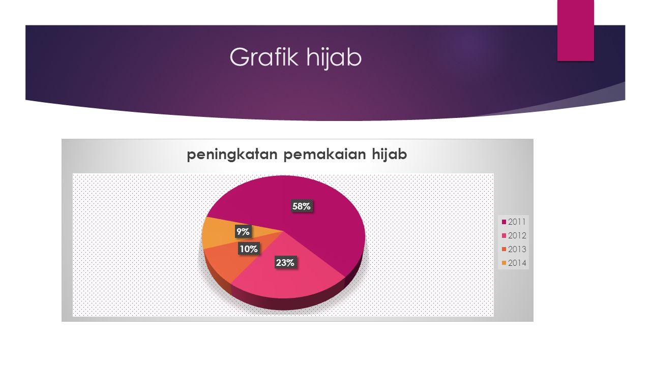 Grafik hijab