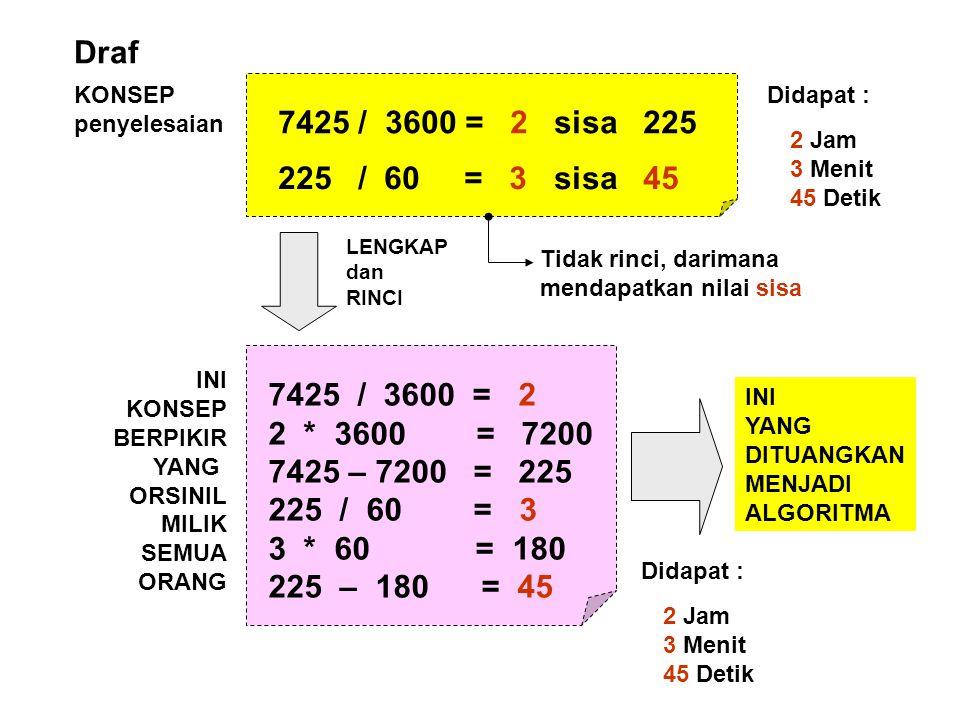 Draf KONSEP. penyelesaian. Didapat : 7425 / 3600 = 2 sisa 225. 2 Jam. 3 Menit. 45 Detik.