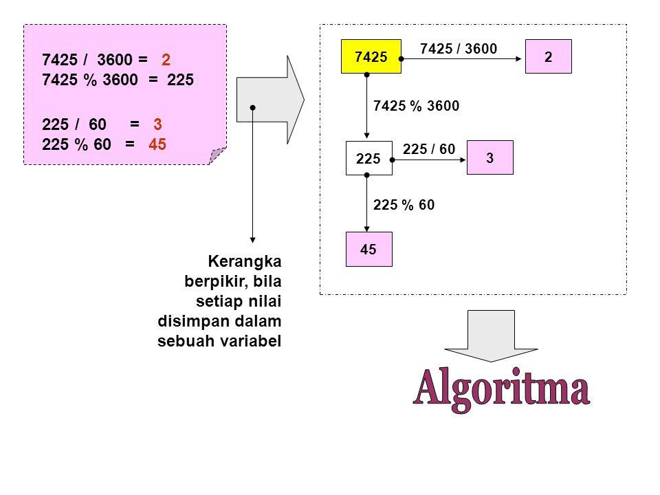 7425 / 3600 = 2 7425 % 3600 = 225. / 60 = 3. 225 % 60 = 45. 7425. 7425 / 3600. 2.