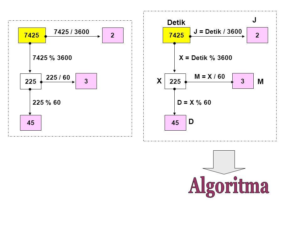 Algoritma J Detik X M D 7425 7425 / 3600 2 7425 J = Detik / 3600 2