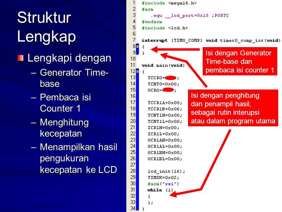 Struktur Lengkap Lengkapi dengan Generator Time-base
