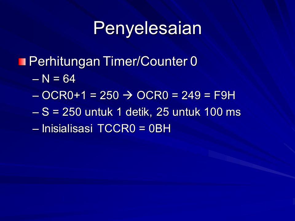 Penyelesaian Perhitungan Timer/Counter 0 N = 64