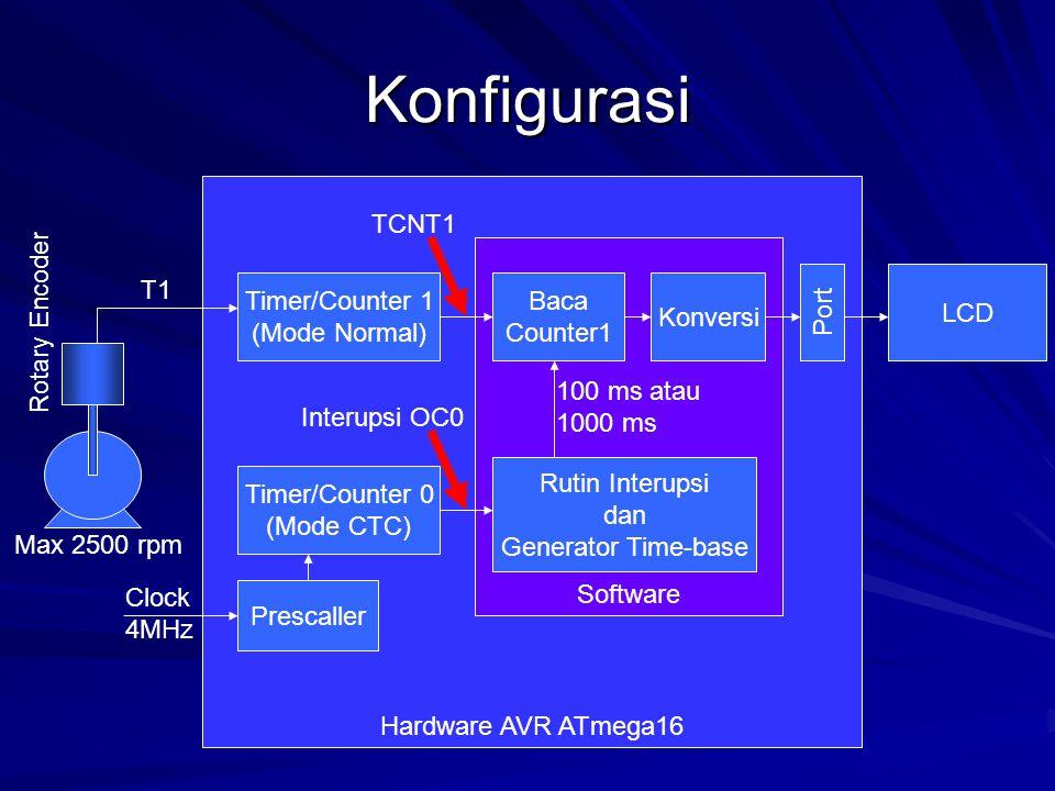 Konfigurasi Hardware AVR ATmega16 TCNT1 Software T1 LCD
