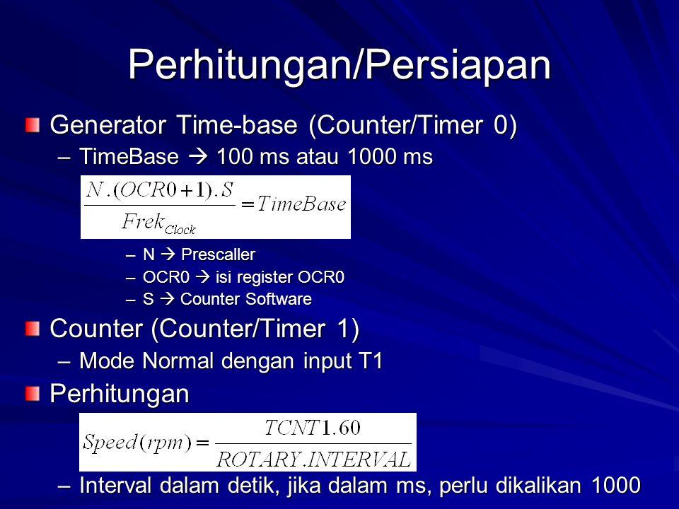 Perhitungan/Persiapan