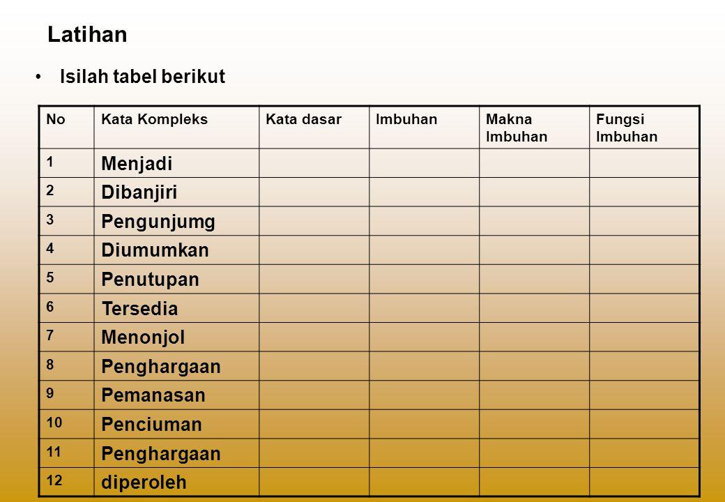Latihan Isilah tabel berikut Menjadi Dibanjiri Pengunjumg Diumumkan