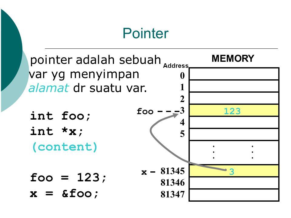 Pointer int foo; int *x; (content) foo = 123; x = &foo;