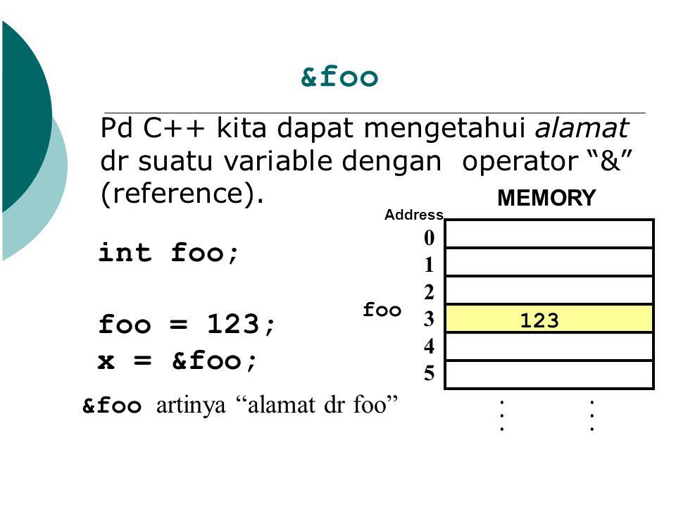 &foo int foo; foo = 123; x = &foo;