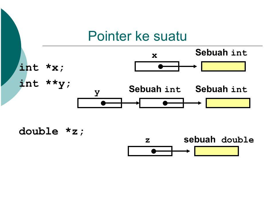 Pointer ke suatu int *x; int **y; double *z; Sebuah int x Sebuah int