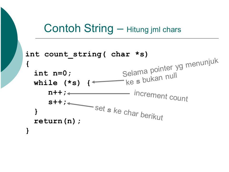 Contoh String – Hitung jml chars