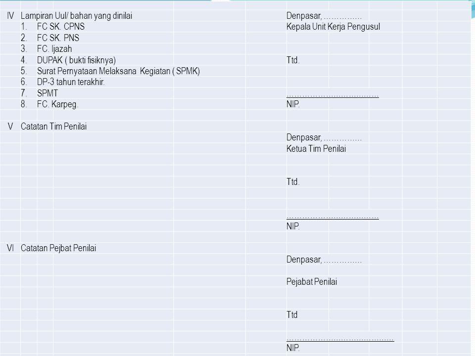 Lampiran Uul/ bahan yang dinilai Denpasar, …………… 1. FC SK. CPNS