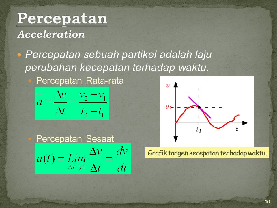 Percepatan Acceleration