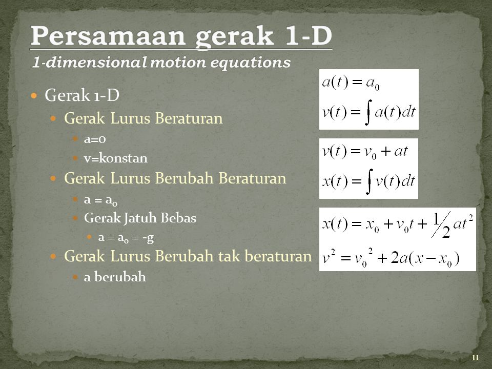 Persamaan gerak 1-D 1-dimensional motion equations