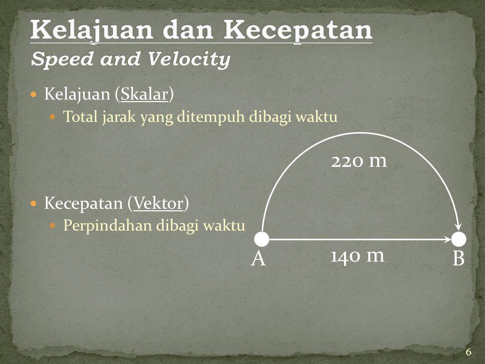 Kelajuan dan Kecepatan Speed and Velocity