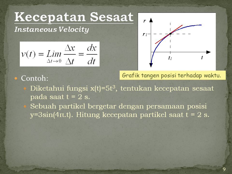 Kecepatan Sesaat Instaneous Velocity