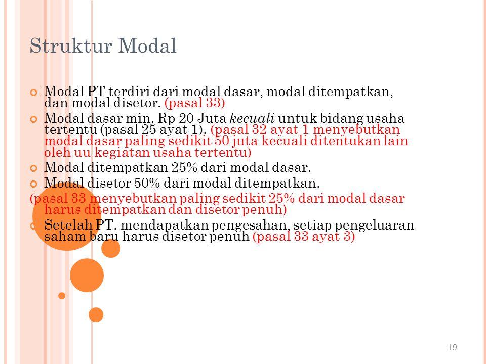 Struktur Modal Modal PT terdiri dari modal dasar, modal ditempatkan, dan modal disetor. (pasal 33)