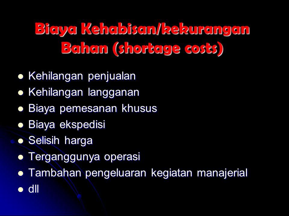 Biaya Kehabisan/kekurangan Bahan (shortage costs)