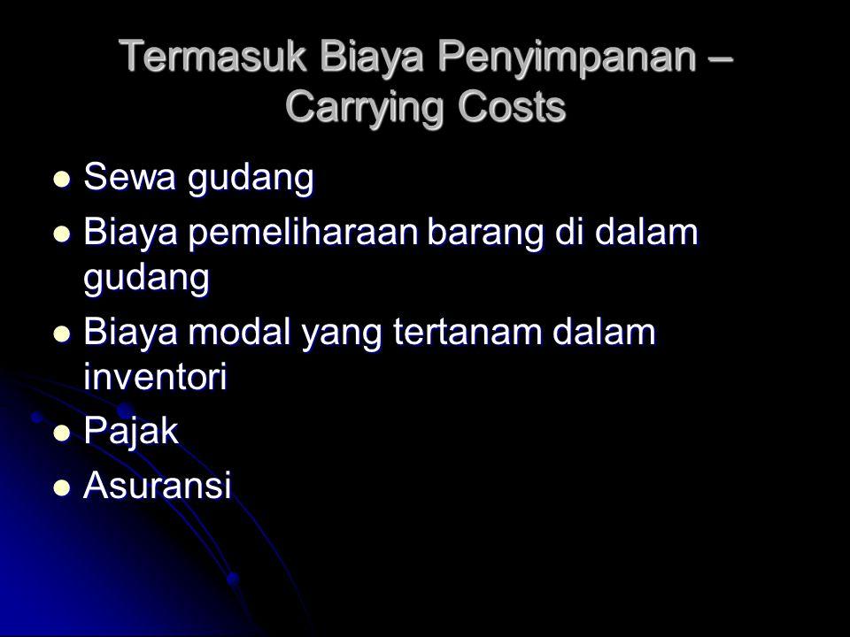 Termasuk Biaya Penyimpanan – Carrying Costs