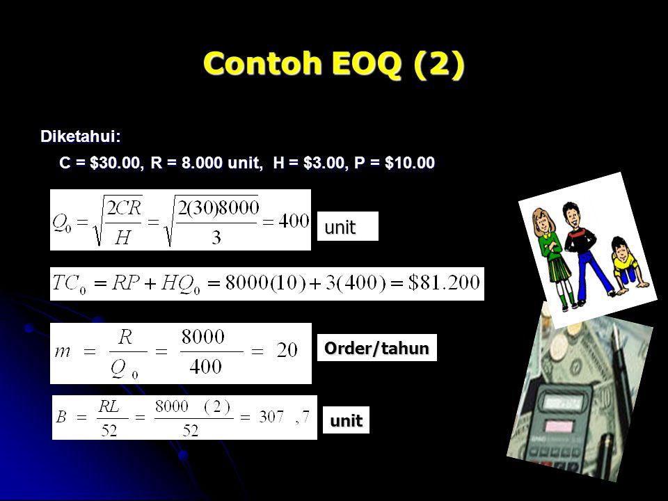 Contoh EOQ (2) unit Diketahui: