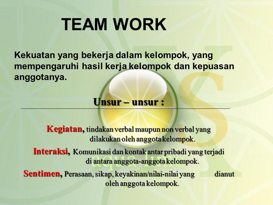 TEAM WORK Unsur – unsur :