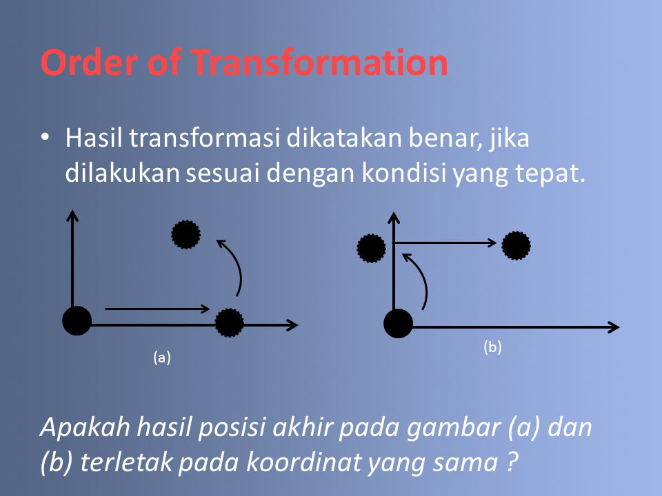 Order of Transformation