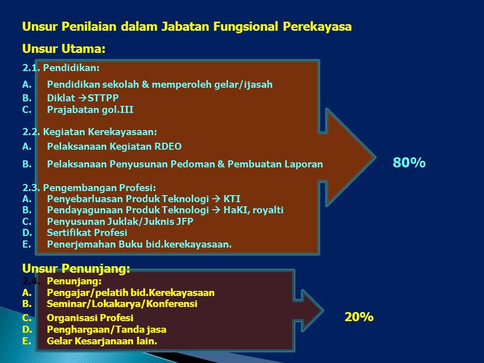 Unsur Penilaian dalam Jabatan Fungsional Perekayasa Unsur Utama: