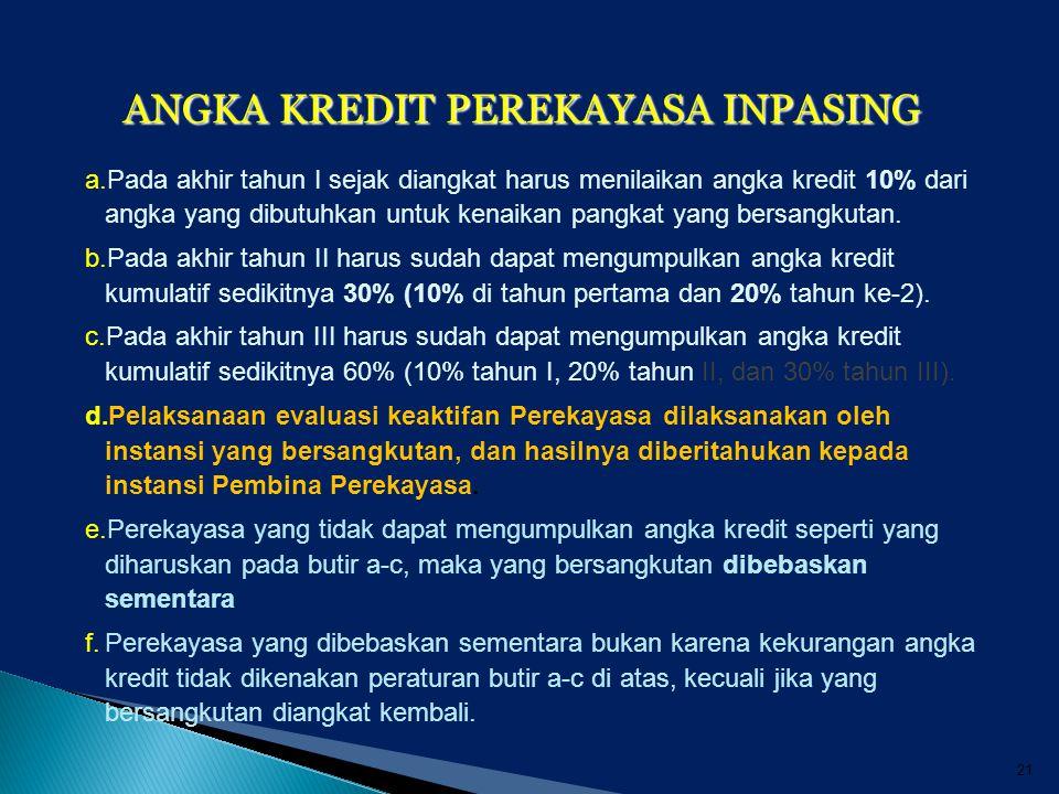 ANGKA KREDIT PEREKAYASA INPASING