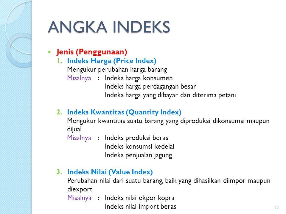 ANGKA INDEKS Jenis (Penggunaan) Indeks Harga (Price Index)
