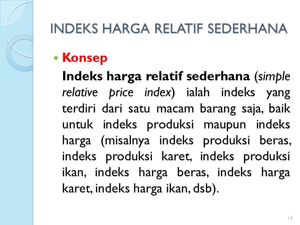 INDEKS HARGA RELATIF SEDERHANA