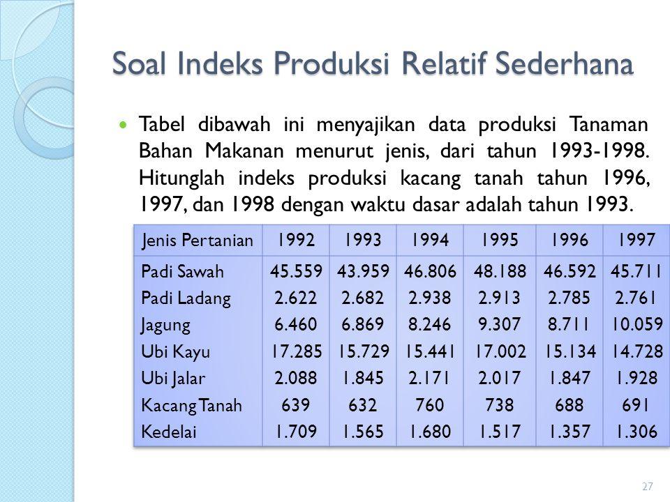 Soal Indeks Produksi Relatif Sederhana