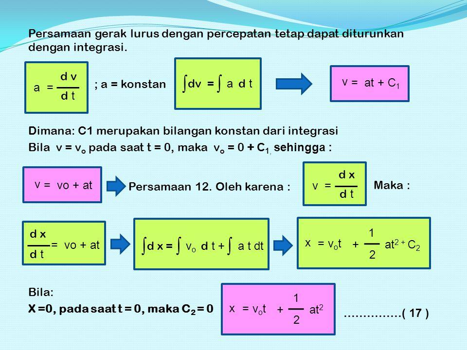 Persamaan gerak lurus dengan percepatan tetap dapat diturunkan dengan integrasi.