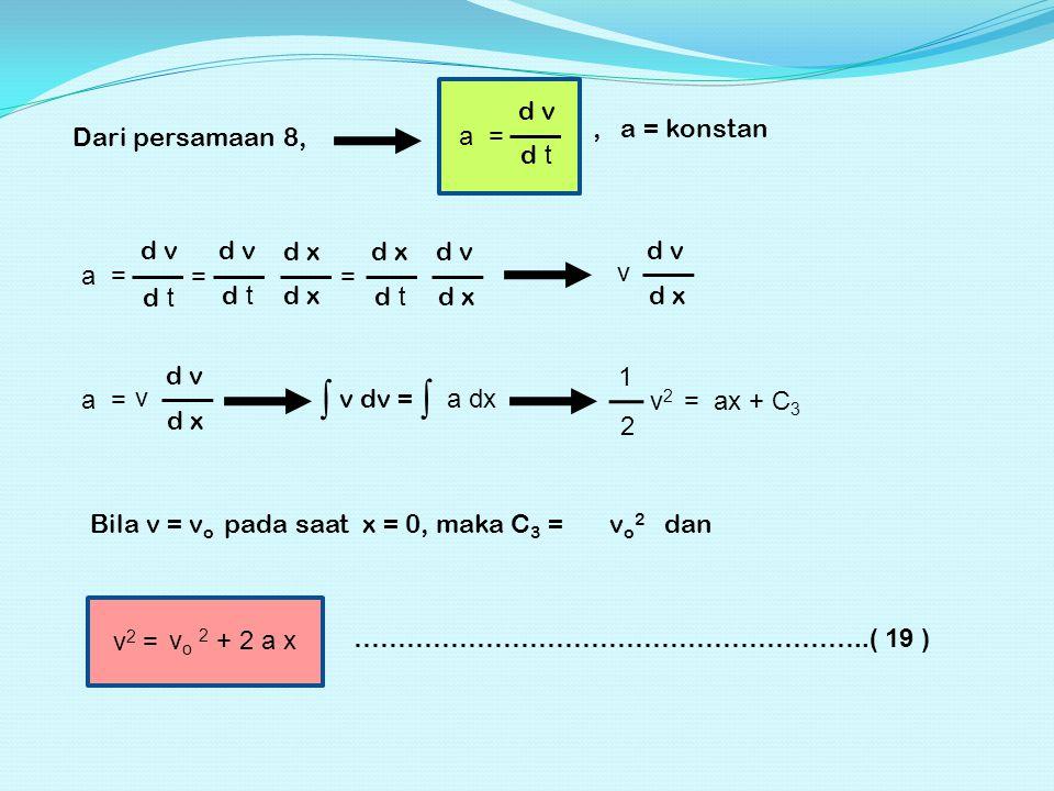∫ a = d v d t , a = konstan Dari persamaan 8, a = d v d t = d x v a =