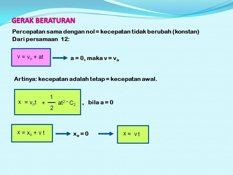 GERAK BERATURAN Percepatan sama dengan nol = kecepatan tidak berubah (konstan) Dari persamaan 12: