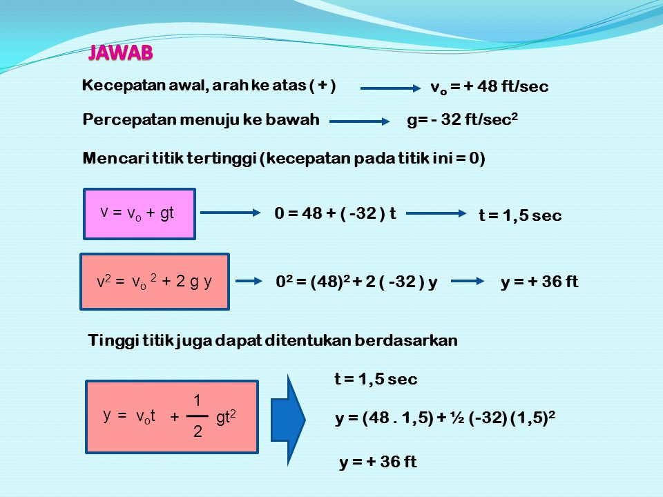 JAWAB vo = + 48 ft/sec Percepatan menuju ke bawah g= - 32 ft/sec2
