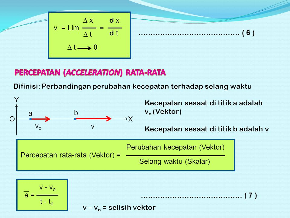 PERCEPATAN (ACCELERATION) RATA-RATA