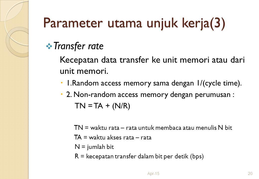 Parameter utama unjuk kerja(3)