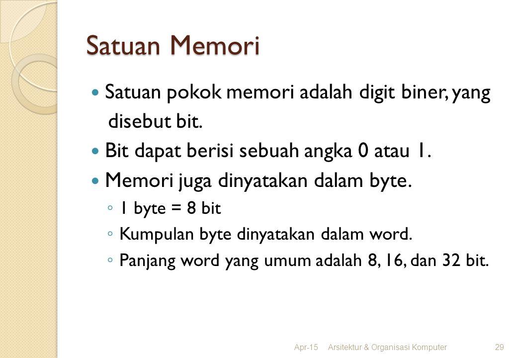 Satuan Memori Satuan pokok memori adalah digit biner, yang