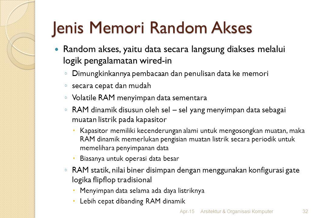 Jenis Memori Random Akses